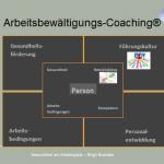 Praesentation-Arbeitsbewaeltigungs-Coaching