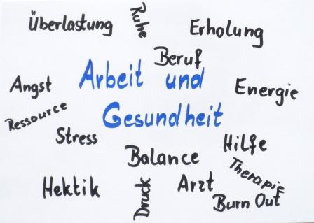 Collage-Arbeitsbewaeltigungs-Coaching